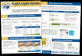 the certs right light guide clean energy resource teams