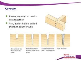 Wood Joints Diagrams by 23 Joints