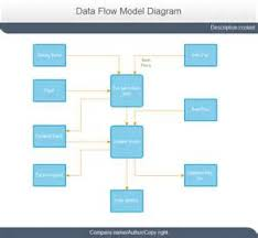 Business Floor Plan Software Business Floor Plan Software House Plans