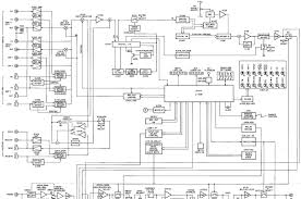 wiring diagram for craftsman u2013 the wiring diagram u2013 readingrat net