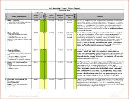 check out report template daily status report template achievable snapshot project 2