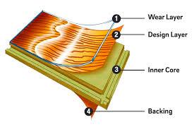 what is laminate flooring laminate flooring armstrong flooring residential