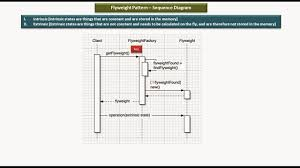 pattern exles in javascript js sequence diagrams turns text into uml sequence diagrams