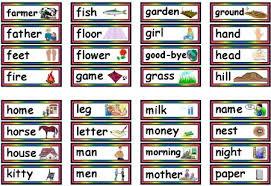 grade sight word flash cards printable printable sight word flashcards printable paper