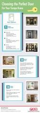 choosing the perfect front door for your tampa home