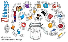 21 things sketchnoting teachwithict com