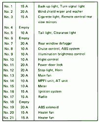 1991 subaru xt radio 12 pin wiring diagram subaru wiring