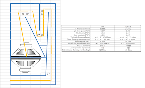 Diy Speaker Box Schematics Transmission Line Isobaric Subwoofer For Home Avs Forum Home