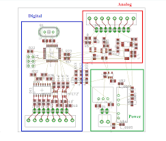 pcb design mixed signal pcb 2 or 4 layer electrical