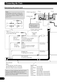 avh p6500dvd wiring diagram wiring diagrams