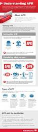 9 best personal finance infographics images on pinterest money