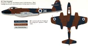 meteor f 8 israeli af camouflage color profile and paint guide