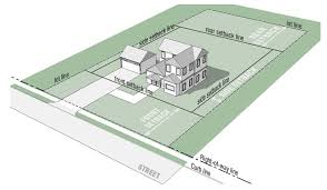 sec 740 103 establishment of zoning map code of ordinances