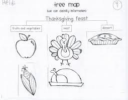 thanksgiving thanksgiving stem to story cs imagine science