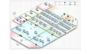 visio network diagram shapes periodic tables