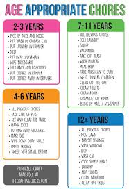 Home Chores by Top 25 Best House Chores Ideas On Pinterest Weekly Cleaning