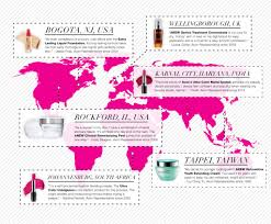 6 of the most loved avon products around the world avon