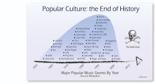 Against diversity   why progressive societies don     t progress   zwilo Against diversity   why progressive societies don     t progress