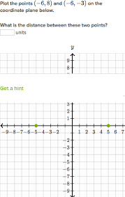 coordinate graph graphing patterns on coordinate plane khan academy
