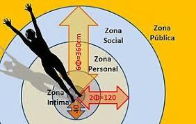 significado de imagenes sensoriales wikipedia proxémica wikipedia la enciclopedia libre