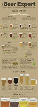 what your drink says about your personality what does the beer you drink say about your personality