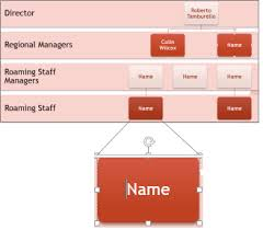 create an org chart in powerpoint using a template powerpoint