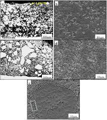 metals free full text liquid phase separation and the aging