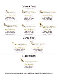 our fleet etihad airways