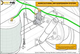 erentek conversion kits for agricultural commercial and