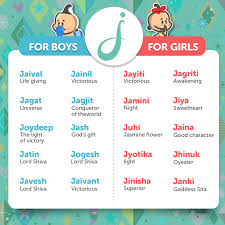 modern hindu baby boy names starting with r 1508574245 watchinf