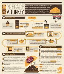 197 best eats fowl turkey images on turkey recipes