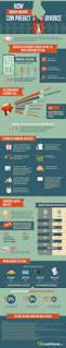 Wildfire Yoga Lexington Ky by 19 Best Lexington Law Infographics Images On Pinterest