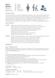 clinical manager resume resume objective resume exles exle nursing