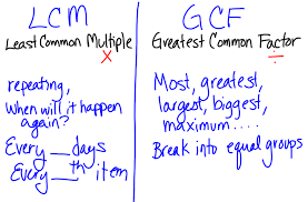 finding the least common multiple lcm and gcf lessons tes teach
