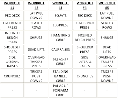 Bench Press Workout Routine Chart 5 Day Workout Routine For Mass