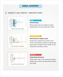 Email Marketing Report Template by 10 Marketing Report Templates Free Sle Exle Format