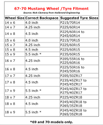 mustang size max wheel size for 69 mustang ford forums ford