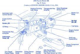 2004 toyota matrix interior fuse box diagram best accessories
