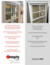Marvin Retractable Screen Integrity Windows And Doors From Marvin Atlantic Architectural