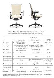 Armchair Dimensions Reference Common Dimensions Angles And Heights For Seating