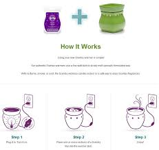 how do scentsy candle warmers work