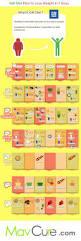 best 25 fruit diet plan ideas on pinterest fruit diet 7 day