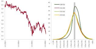 the european central bank u0027s quantitative easing programme limits