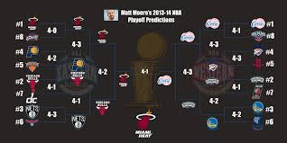 Nhl Standings 2013 2014 Cbssports Com Nba Predictions Cbssports Com