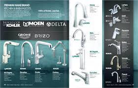 kitchen faucet companies kitchen faucets kitchen faucet manufacturers list affordable