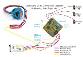 openaero open source stabilisation software for kk boards rc groups