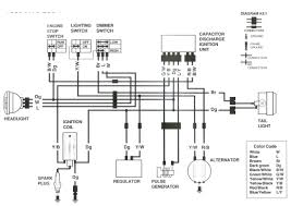 textron ez go golf cart wiring diagram and fuse box electric