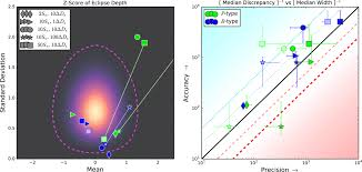 knot a bad idea testing bliss mapping for spitzer space telescope