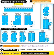 Inground Pool Sizes And Shapes Image Result For Inground Pool Size