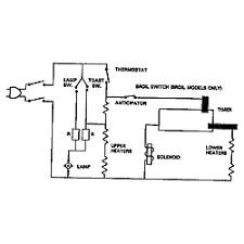 Kitchenaid Toaster Oven Parts List Black U0026 Decker Toaster Oven Parts Model Tro405 Sears Partsdirect